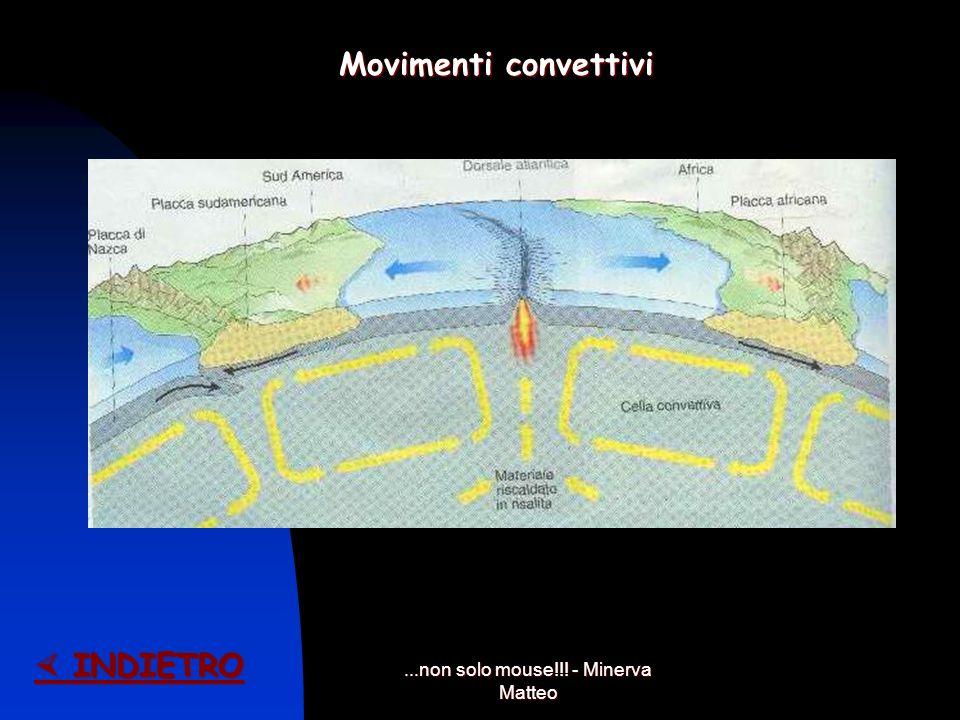...non solo mouse!!! - Minerva Matteo Esempio fenomeno tsunamico del 26 dicembre 2004 INDIETRO INDIETRO