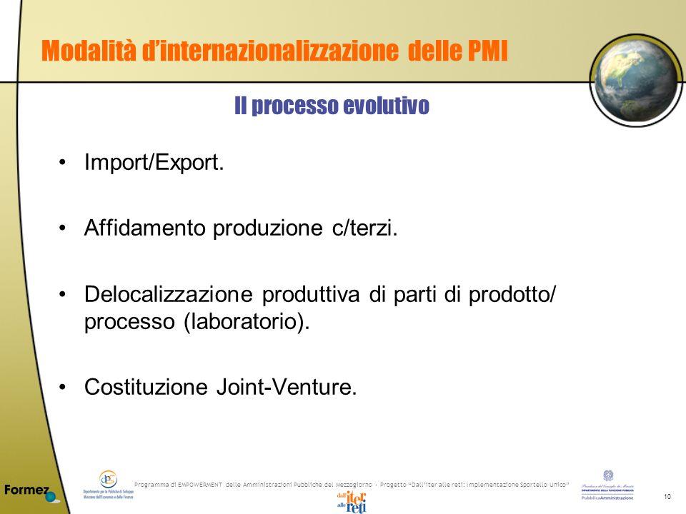 Programma di EMPOWERMENT delle Amministrazioni Pubbliche del Mezzogiorno - Progetto Dalliter alle reti: Implementazione Sportello Unico 10 Modalità dinternazionalizzazione delle PMI Import/Export.