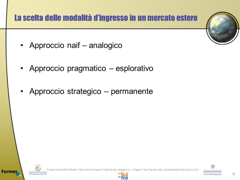 Programma di EMPOWERMENT delle Amministrazioni Pubbliche del Mezzogiorno - Progetto Dalliter alle reti: Implementazione Sportello Unico 12 La scelta d