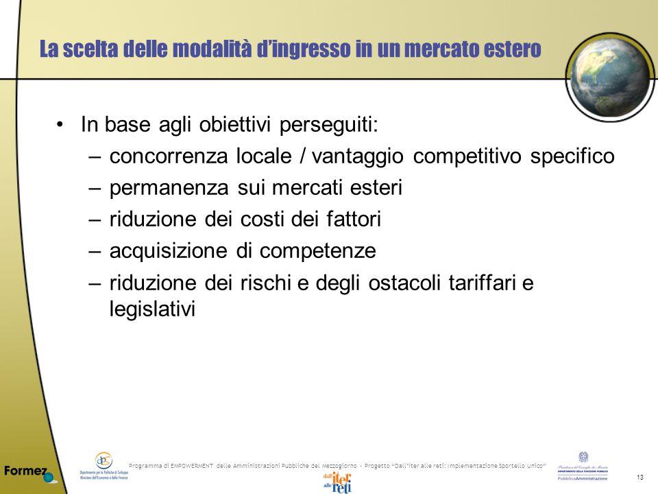 Programma di EMPOWERMENT delle Amministrazioni Pubbliche del Mezzogiorno - Progetto Dalliter alle reti: Implementazione Sportello Unico 13 La scelta d