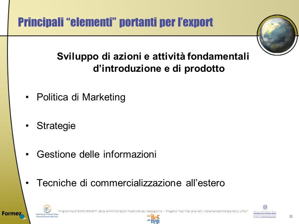 Programma di EMPOWERMENT delle Amministrazioni Pubbliche del Mezzogiorno - Progetto Dalliter alle reti: Implementazione Sportello Unico 33 Principali