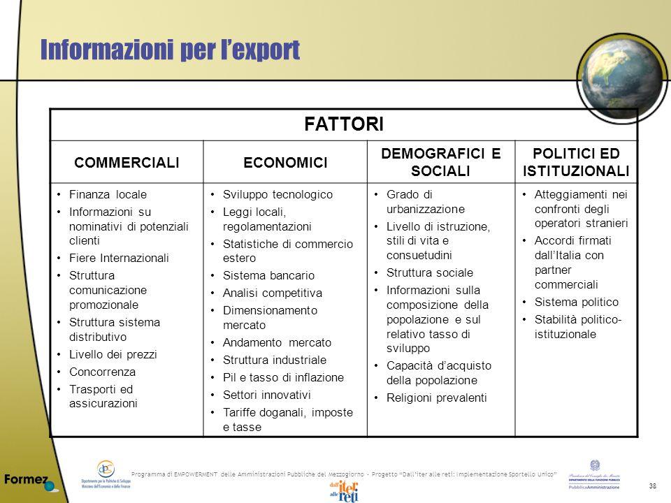 Programma di EMPOWERMENT delle Amministrazioni Pubbliche del Mezzogiorno - Progetto Dalliter alle reti: Implementazione Sportello Unico 38 Informazion