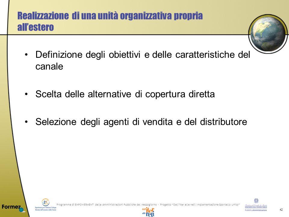Programma di EMPOWERMENT delle Amministrazioni Pubbliche del Mezzogiorno - Progetto Dalliter alle reti: Implementazione Sportello Unico 42 Realizzazio