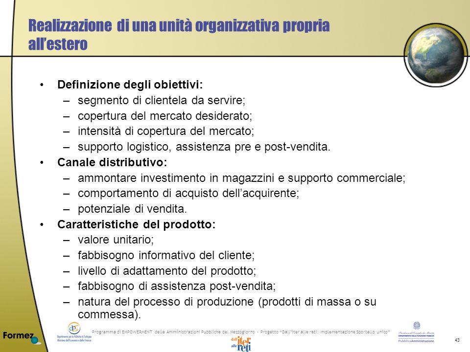 Programma di EMPOWERMENT delle Amministrazioni Pubbliche del Mezzogiorno - Progetto Dalliter alle reti: Implementazione Sportello Unico 43 Realizzazio