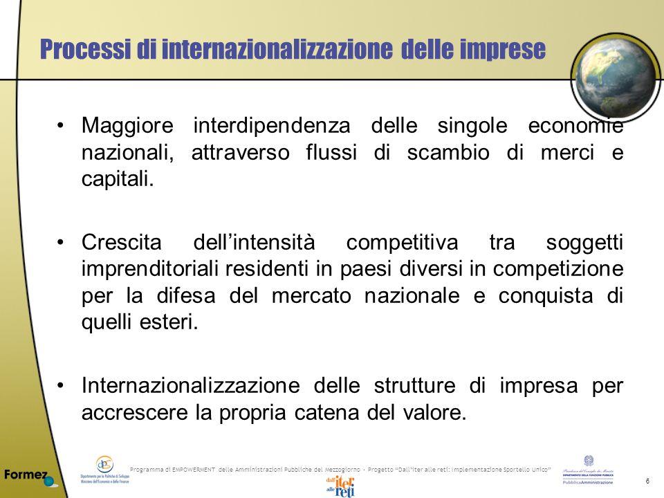 Programma di EMPOWERMENT delle Amministrazioni Pubbliche del Mezzogiorno - Progetto Dalliter alle reti: Implementazione Sportello Unico 7 Cause dei processi di internazionalizzazione: globalizzazione e relativi F.C.S.