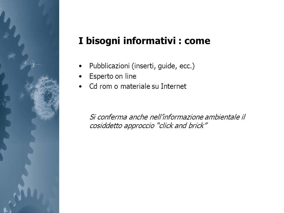 I bisogni informativi : come Pubblicazioni (inserti, guide, ecc.) Esperto on line Cd rom o materiale su Internet Si conferma anche nellinformazione am