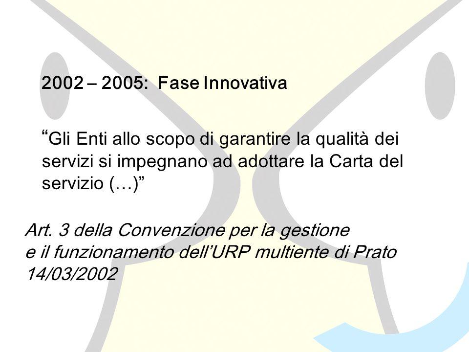 2002 – 2005: Fase Innovativa Gli Enti allo scopo di garantire la qualità dei servizi si impegnano ad adottare la Carta del servizio (…) Art.