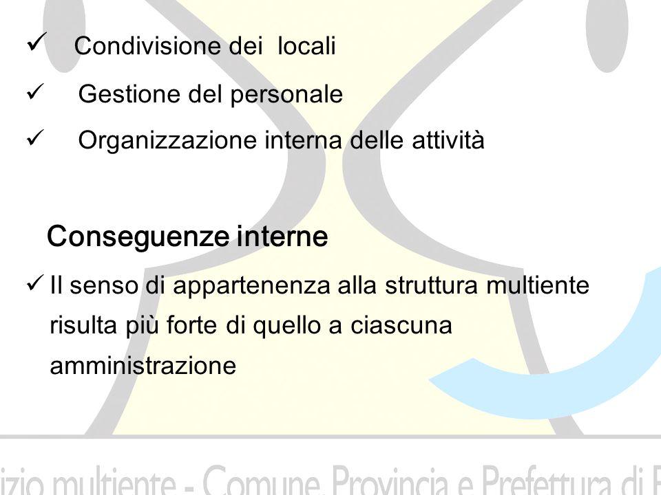 Scelte organizzative Condivisione dei locali Gestione del personale Organizzazione interna delle attività Conseguenze interne Il senso di appartenenza alla struttura multiente risulta più forte di quello a ciascuna amministrazione