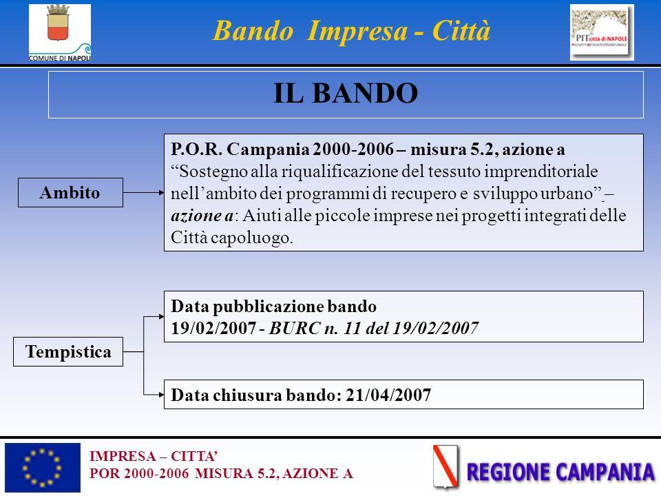 IMPRESA – CITTA POR 2000-2006 MISURA 5.2, AZIONE A Bando Impresa - Città P.O.R. Campania 2000-2006 – misura 5.2, azione a Sostegno alla riqualificazio