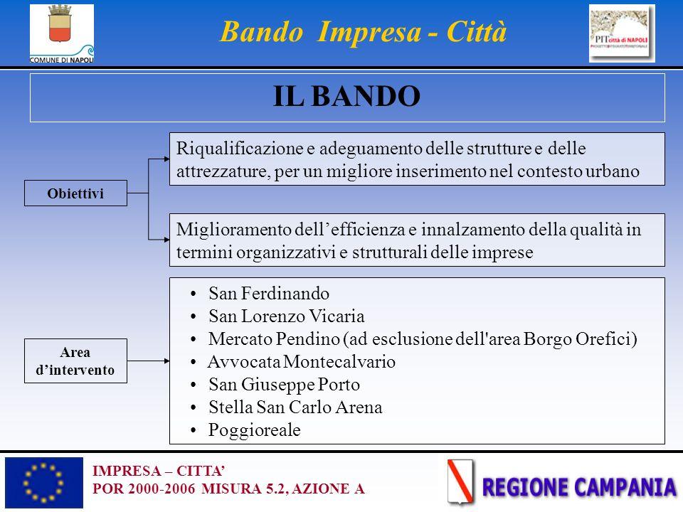 IMPRESA – CITTA POR 2000-2006 MISURA 5.2, AZIONE A Bando Impresa - Città IL BANDO Riqualificazione e adeguamento delle strutture e delle attrezzature,