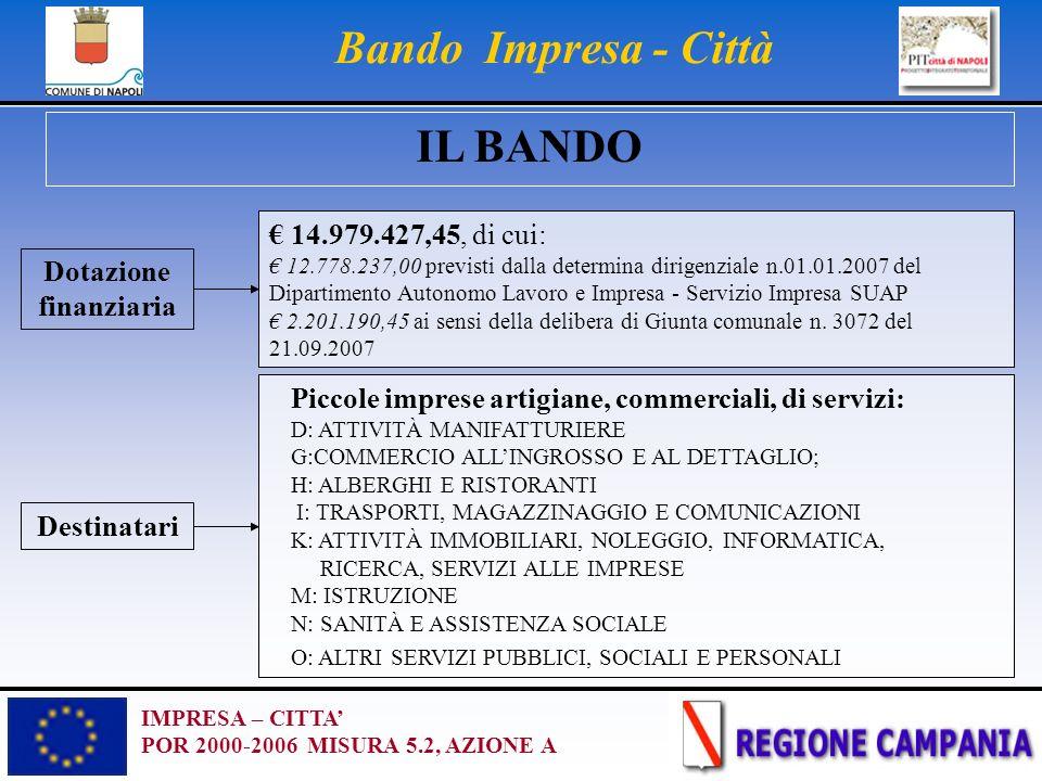 IMPRESA – CITTA POR 2000-2006 MISURA 5.2, AZIONE A Bando Impresa - Città IL BANDO 14.979.427,45, di cui: 12.778.237,00 previsti dalla determina dirige