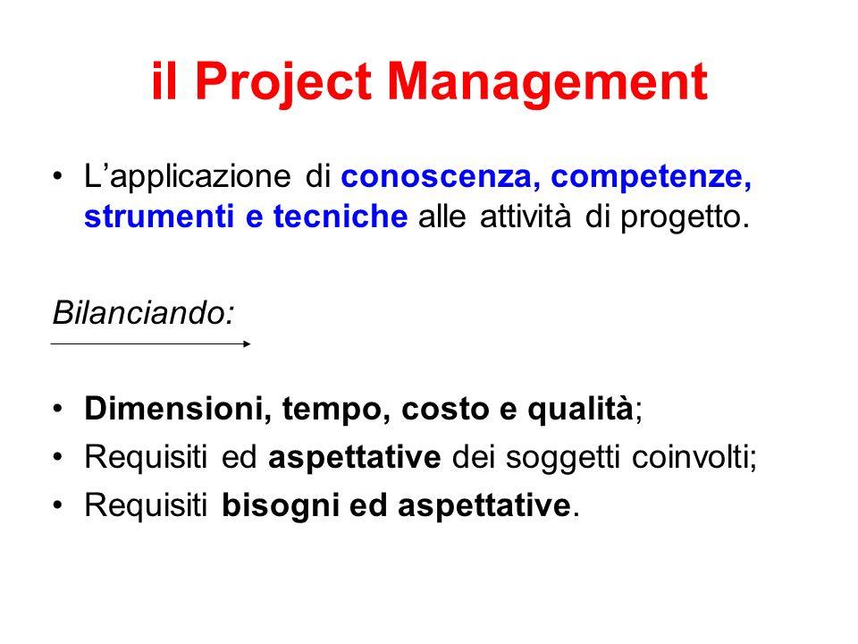 il Project Management Lapplicazione di conoscenza, competenze, strumenti e tecniche alle attività di progetto. Bilanciando: Dimensioni, tempo, costo e