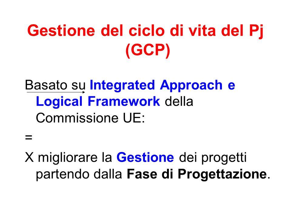 Gestione del ciclo di vita del Pj (GCP) Basato su Integrated Approach e Logical Framework della Commissione UE: = X migliorare la Gestione dei progett