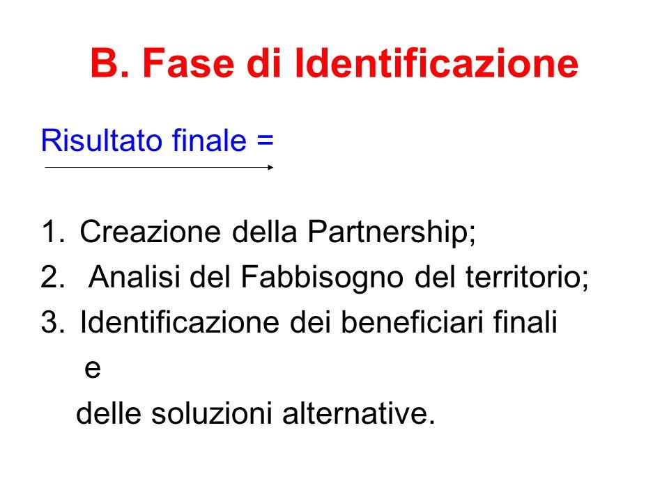 B. Fase di Identificazione Risultato finale = 1.Creazione della Partnership; 2. Analisi del Fabbisogno del territorio; 3.Identificazione dei beneficia