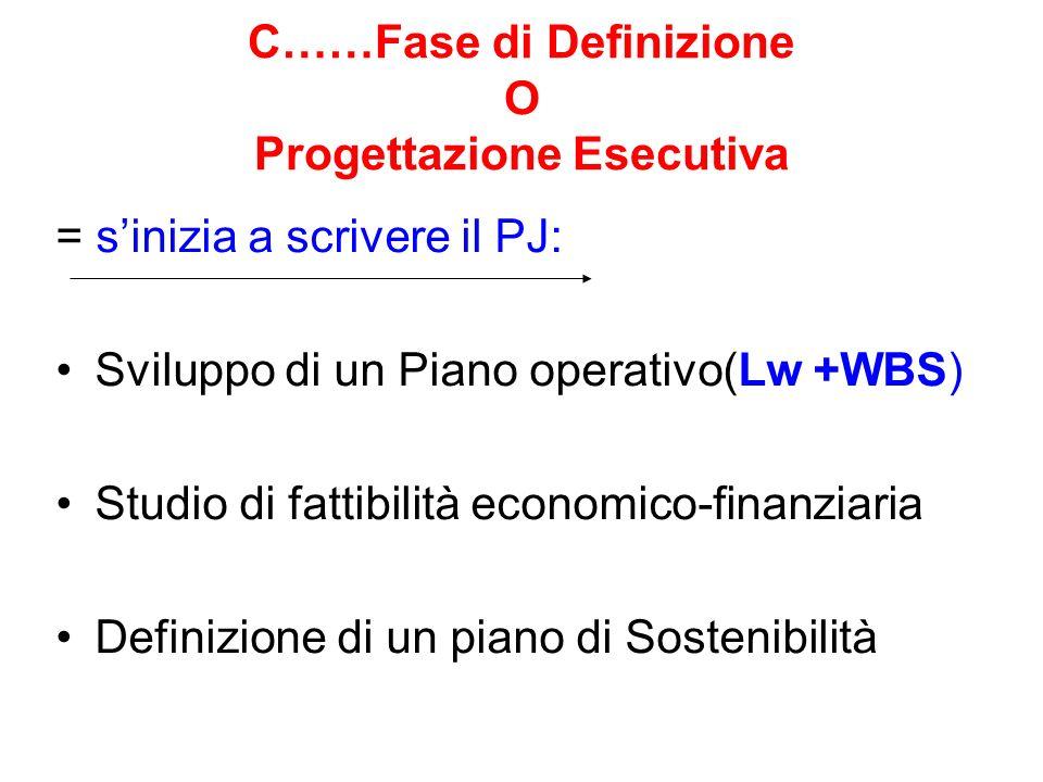 C……Fase di Definizione O Progettazione Esecutiva = sinizia a scrivere il PJ: Sviluppo di un Piano operativo(Lw +WBS) Studio di fattibilità economico-f