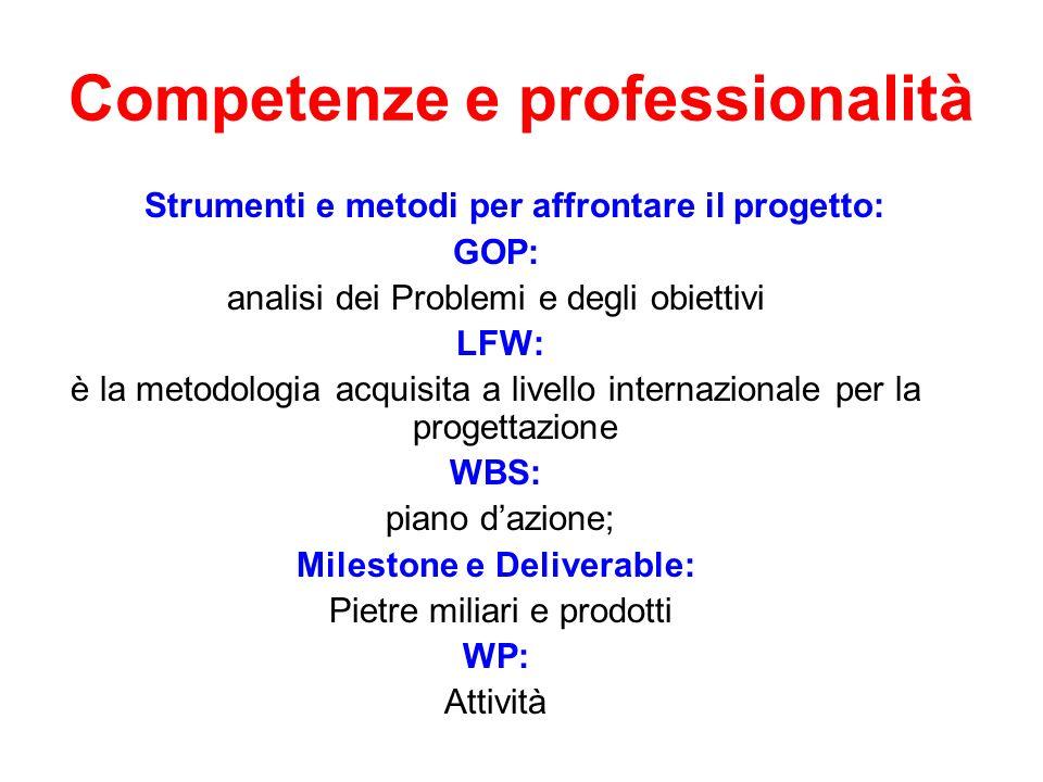 Competenze e professionalità Strumenti e metodi per affrontare il progetto: GOP: analisi dei Problemi e degli obiettivi LFW: è la metodologia acquisit