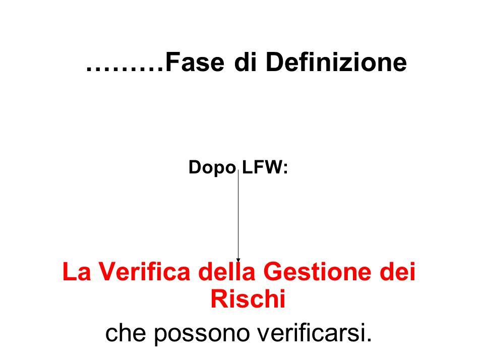 ………Fase di Definizione Dopo LFW: La Verifica della Gestione dei Rischi che possono verificarsi.