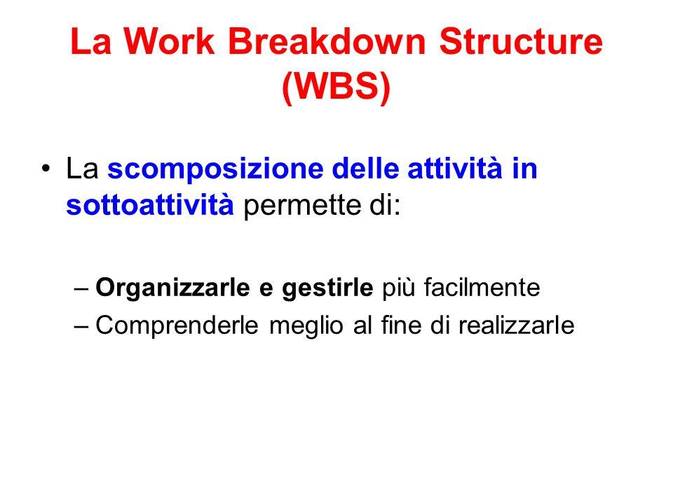 La Work Breakdown Structure (WBS) La scomposizione delle attività in sottoattività permette di: –Organizzarle e gestirle più facilmente –Comprenderle
