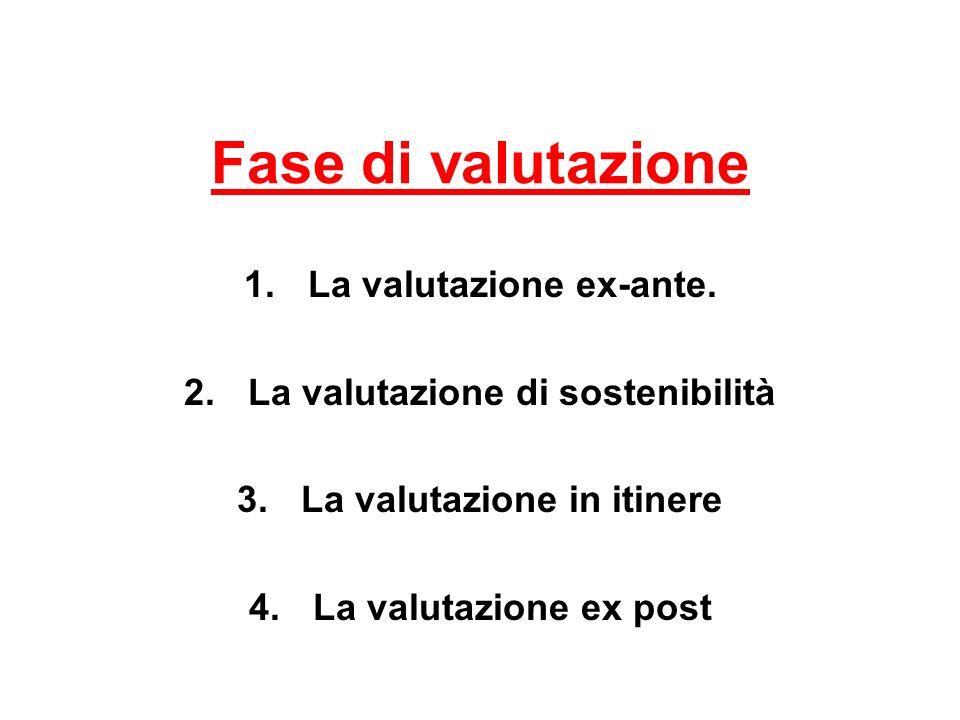 Fase di valutazione 1.La valutazione ex-ante. 2.La valutazione di sostenibilità 3.La valutazione in itinere 4.La valutazione ex post