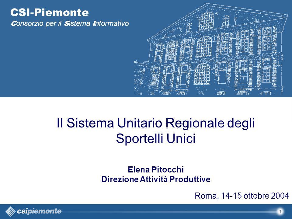 1 CSI-Piemonte C onsorzio per il S istema I nformativo Il Sistema Unitario Regionale degli Sportelli Unici Elena Pitocchi Direzione Attività Produttiv