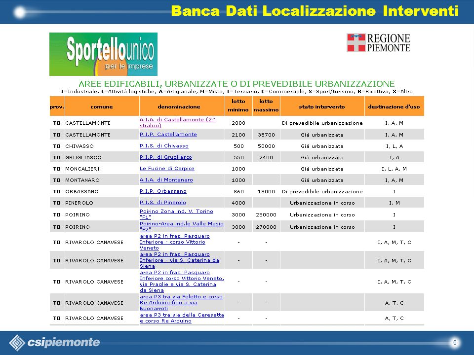 6 Banca Dati Localizzazione Interventi