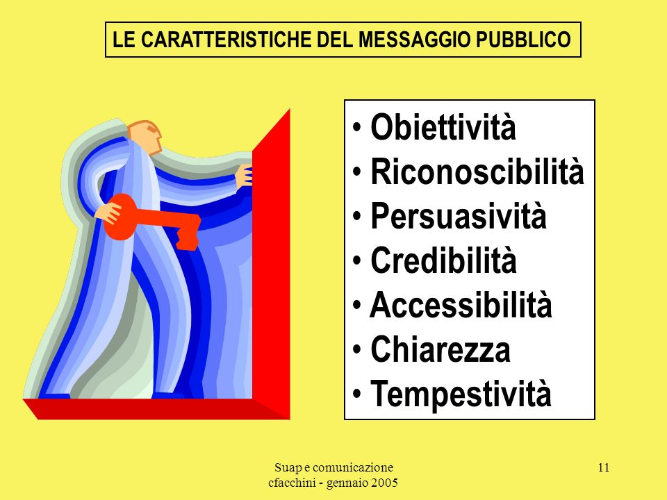 Suap e comunicazione cfacchini - gennaio 2005 11 LE CARATTERISTICHE DEL MESSAGGIO PUBBLICO Obiettività Riconoscibilità Persuasività Credibilità Accessibilità Chiarezza Tempestività