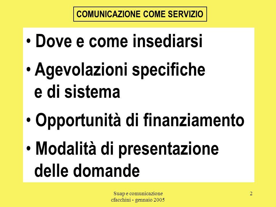 Suap e comunicazione cfacchini - gennaio 2005 2 COMUNICAZIONE COME SERVIZIO Dove e come insediarsi Agevolazioni specifiche e di sistema Opportunità di