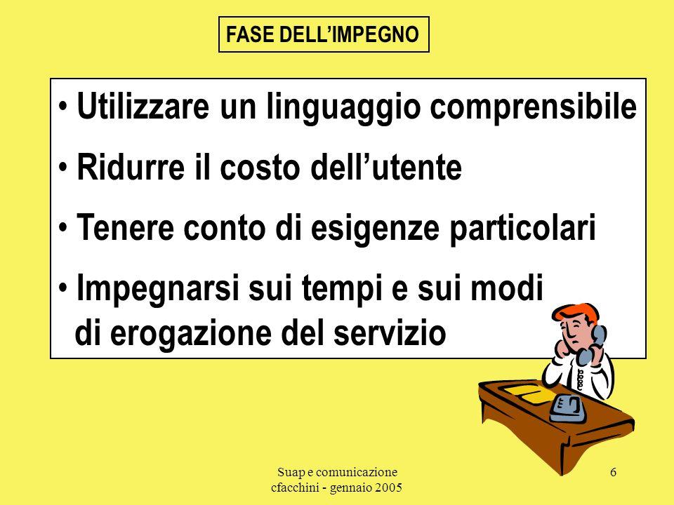Suap e comunicazione cfacchini - gennaio 2005 6 FASE DELLIMPEGNO Utilizzare un linguaggio comprensibile Ridurre il costo dellutente Tenere conto di es
