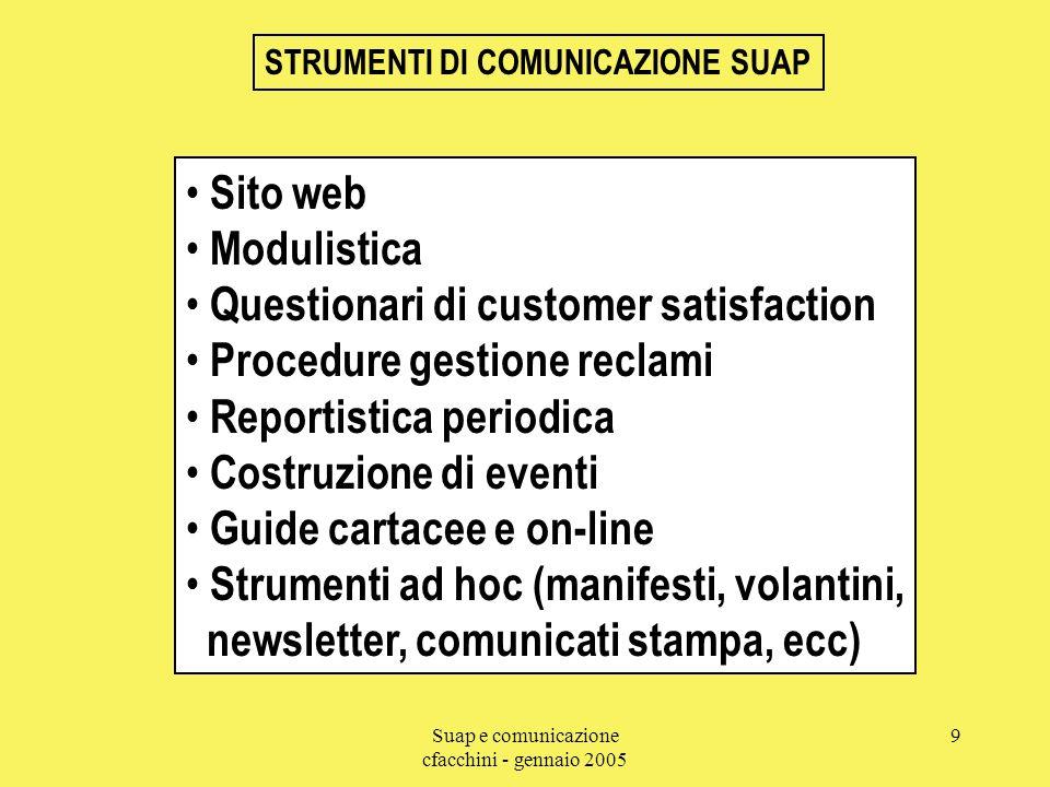 Suap e comunicazione cfacchini - gennaio 2005 9 STRUMENTI DI COMUNICAZIONE SUAP Sito web Modulistica Questionari di customer satisfaction Procedure ge