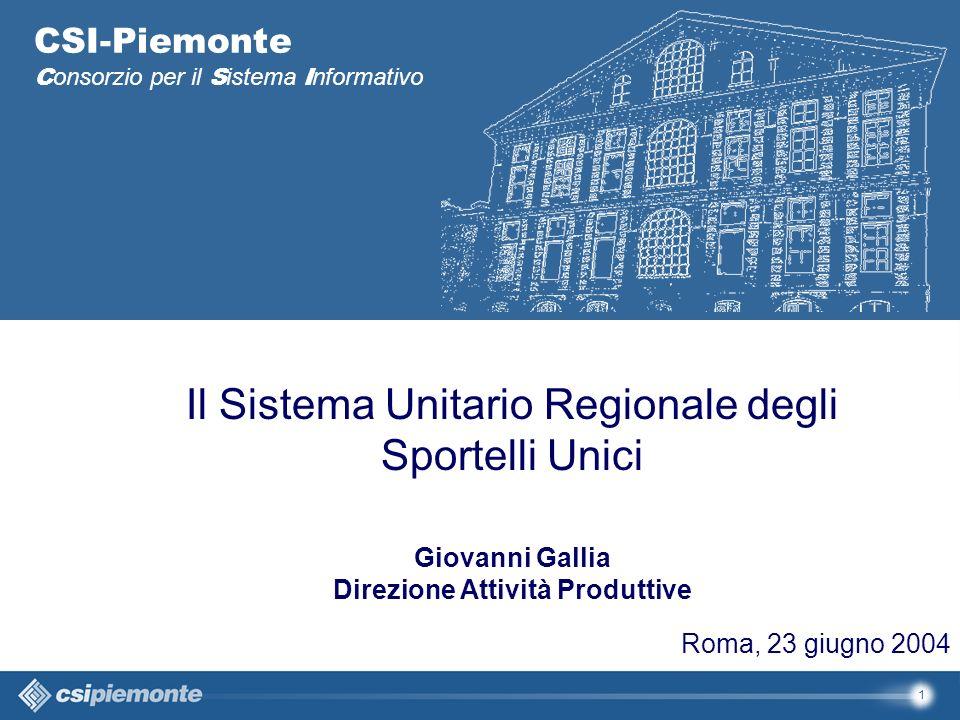 1 CSI-Piemonte C onsorzio per il S istema I nformativo Il Sistema Unitario Regionale degli Sportelli Unici Giovanni Gallia Direzione Attività Produtti