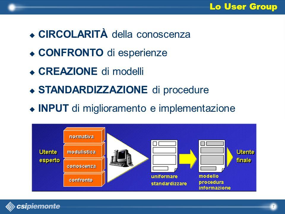 7 u CIRCOLARITÀ della conoscenza u CONFRONTO di esperienze u CREAZIONE di modelli u STANDARDIZZAZIONE di procedure u INPUT di miglioramento e implementazione Lo User Group