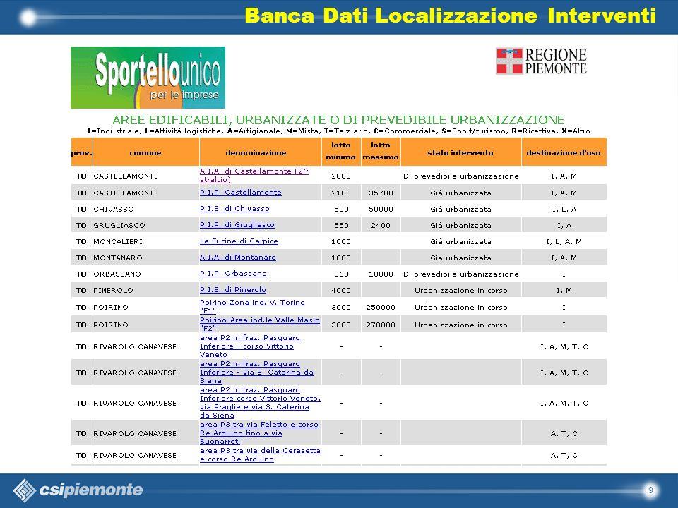 9 Banca Dati Localizzazione Interventi