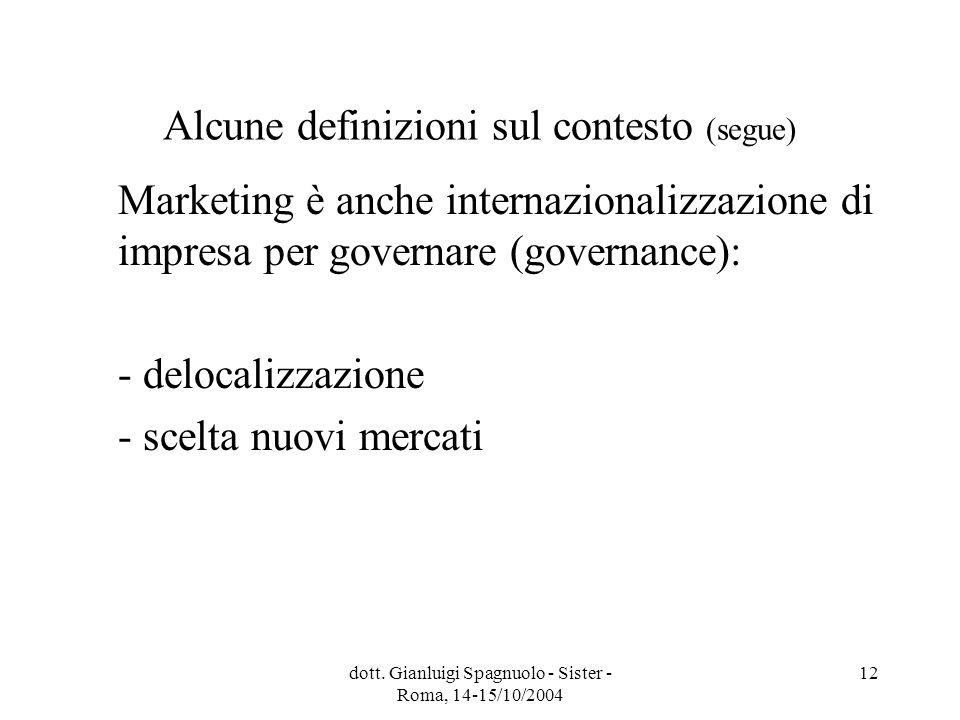 dott. Gianluigi Spagnuolo - Sister - Roma, 14-15/10/2004 12 Alcune definizioni sul contesto (segue) Marketing è anche internazionalizzazione di impres