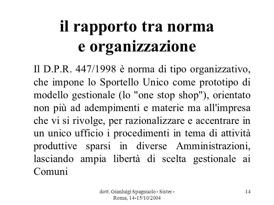 dott. Gianluigi Spagnuolo - Sister - Roma, 14-15/10/2004 14 il rapporto tra norma e organizzazione Il D.P.R. 447/1998 è norma di tipo organizzativo, c