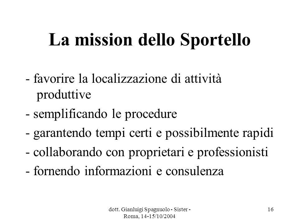 dott. Gianluigi Spagnuolo - Sister - Roma, 14-15/10/2004 16 La mission dello Sportello - favorire la localizzazione di attività produttive - semplific