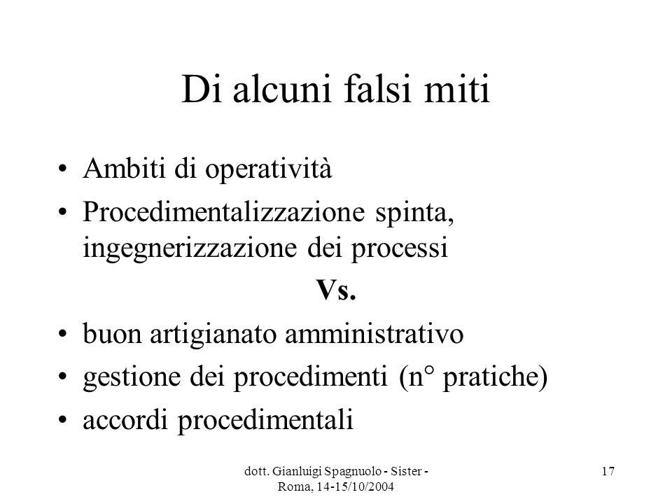 dott. Gianluigi Spagnuolo - Sister - Roma, 14-15/10/2004 17 Di alcuni falsi miti Ambiti di operatività Procedimentalizzazione spinta, ingegnerizzazion