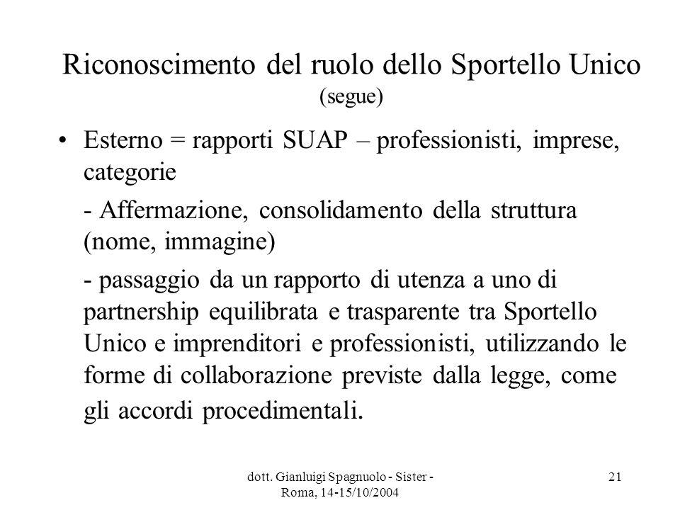 dott. Gianluigi Spagnuolo - Sister - Roma, 14-15/10/2004 21 Riconoscimento del ruolo dello Sportello Unico (segue) Esterno = rapporti SUAP – professio