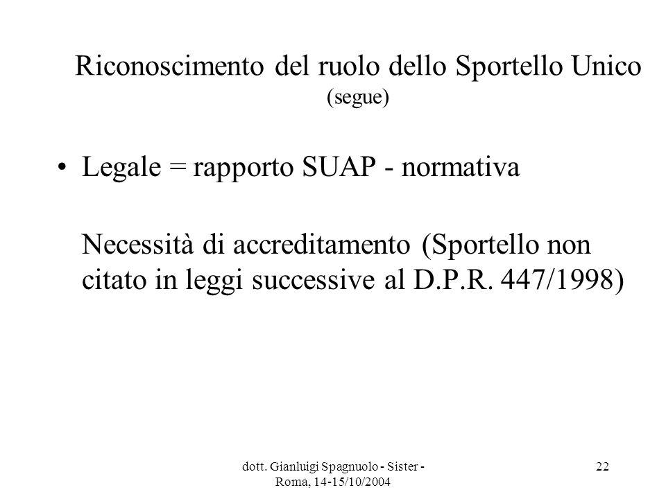 dott. Gianluigi Spagnuolo - Sister - Roma, 14-15/10/2004 22 Riconoscimento del ruolo dello Sportello Unico (segue) Legale = rapporto SUAP - normativa