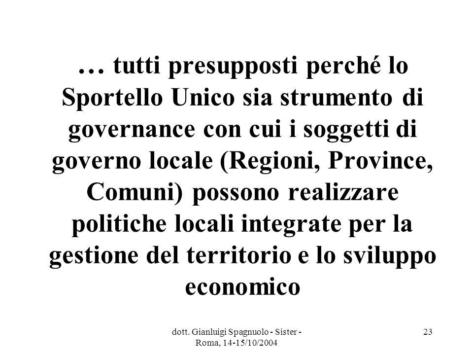 dott. Gianluigi Spagnuolo - Sister - Roma, 14-15/10/2004 23 … tutti presupposti perché lo Sportello Unico sia strumento di governance con cui i sogget