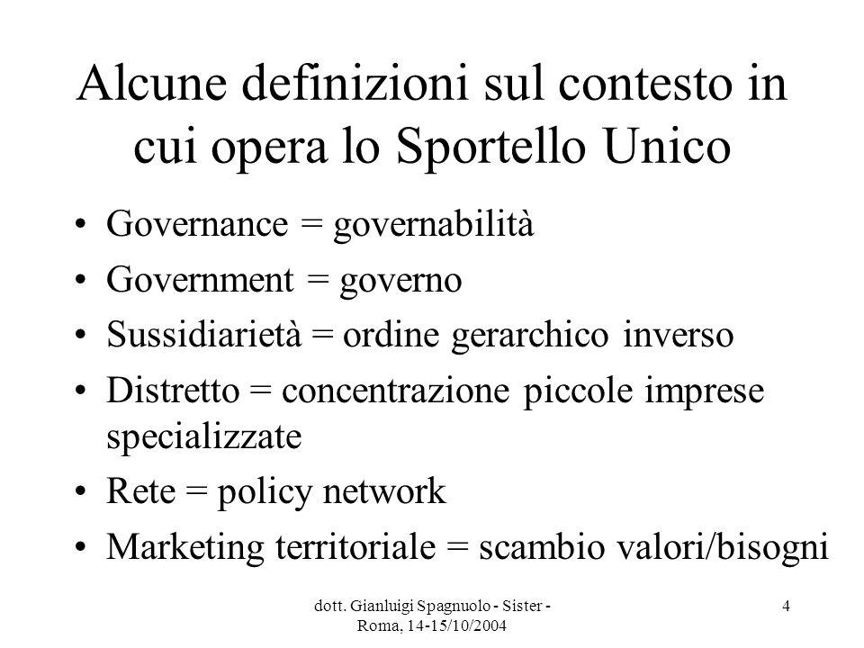 dott. Gianluigi Spagnuolo - Sister - Roma, 14-15/10/2004 4 Alcune definizioni sul contesto in cui opera lo Sportello Unico Governance = governabilità