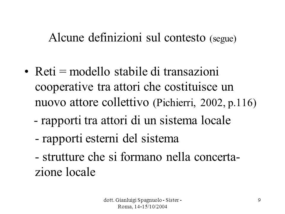 dott. Gianluigi Spagnuolo - Sister - Roma, 14-15/10/2004 9 Alcune definizioni sul contesto (segue) Reti = modello stabile di transazioni cooperative t