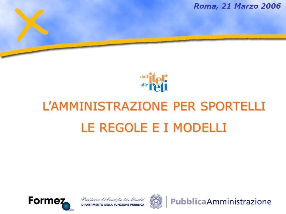 LAMMINISTRAZIONE PER SPORTELLI LE REGOLE E I MODELLI Roma, 21 Marzo 2006