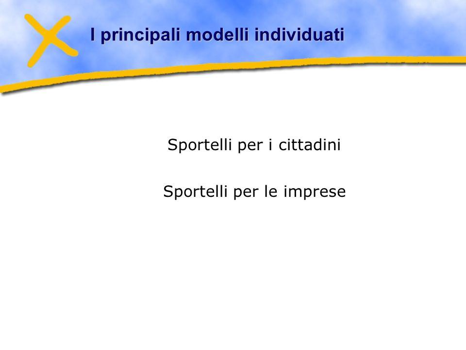 I principali modelli individuati Sportelli per i cittadini Sportelli per le imprese