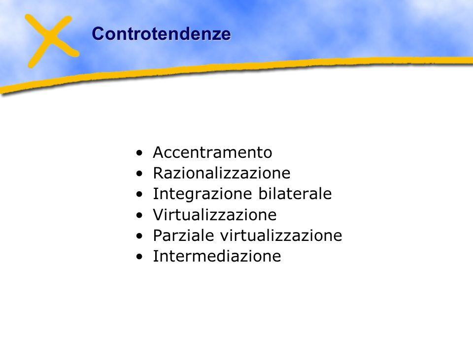 Accentramento Razionalizzazione Integrazione bilaterale Virtualizzazione Parziale virtualizzazione Intermediazione Controtendenze
