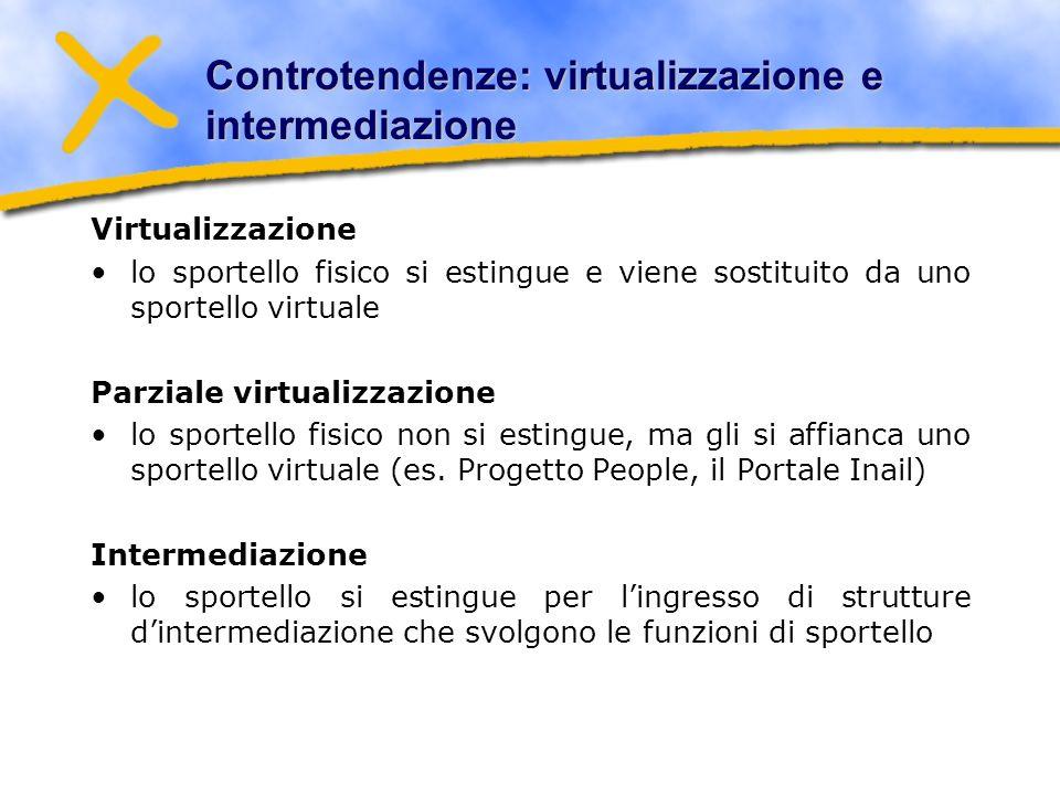 Virtualizzazione lo sportello fisico si estingue e viene sostituito da uno sportello virtuale Parziale virtualizzazione lo sportello fisico non si estingue, ma gli si affianca uno sportello virtuale (es.