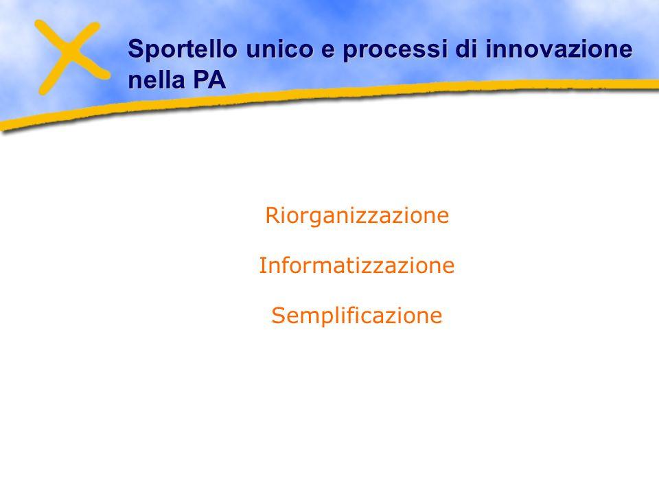 Sportello unico e processi di innovazione nella PA Riorganizzazione Informatizzazione Semplificazione