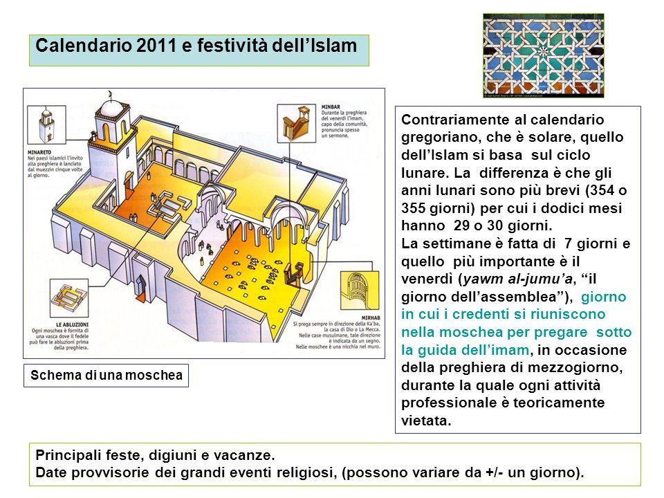 Calendario 2011 e festività dellIslam Contrariamente al calendario gregoriano, che è solare, quello dellIslam si basa sul ciclo lunare. La differenza