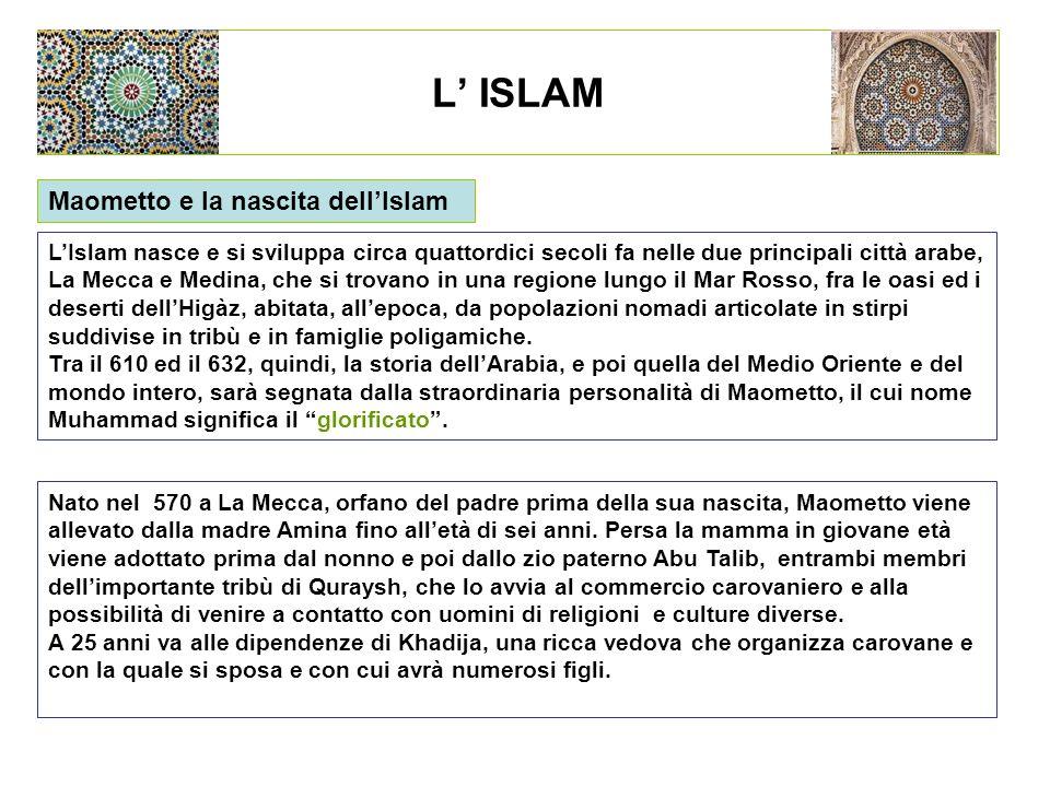 Le divisioni nellislam Nel mondo islamico la divisione fondamentale tra sunniti, il 90%, e sciiti, 10%, risale agli avvenimenti seguiti alla morte del profeta Maometto, la questione della successione, di chi deve prendere il suo posto, la lotta per il Califfato.