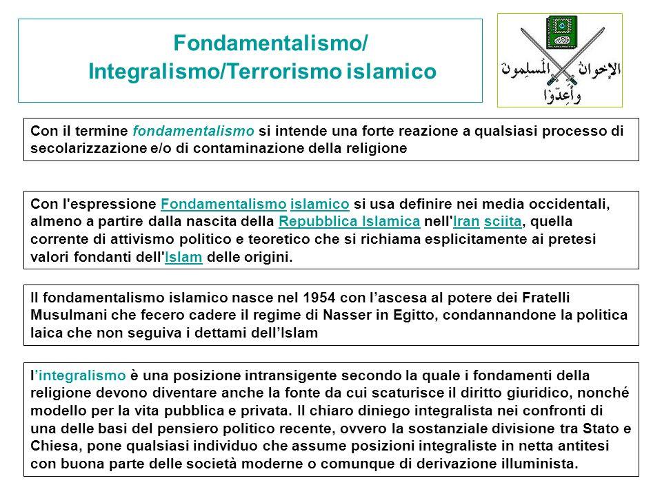 Fondamentalismo/ Integralismo/Terrorismo islamico Con l'espressione Fondamentalismo islamico si usa definire nei media occidentali, almeno a partire d