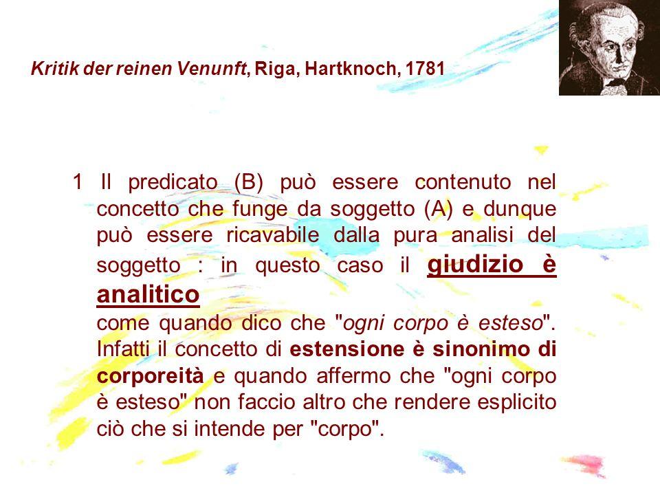 Kritik der reinen Venunft, Riga, Hartknoch, 1781 1 Il predicato (B) può essere contenuto nel concetto che funge da soggetto (A) e dunque può essere ri